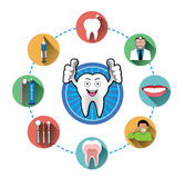 Cartoon Smiling tooth and modern flat dental icons set with long shadow effect Stock Photography