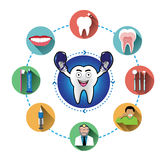Cartoon Smiling tooth and modern flat dental icons set with long shadow effect Royalty Free Stock Photos