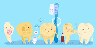 Cartoon tooth decay Stock Images