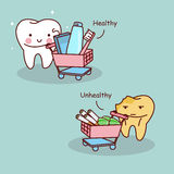 Cartoon tooth with shopping cart Royalty Free Stock Photo