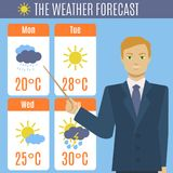 Cartoon TV Weather Forecast Concept. Vector stock illustration