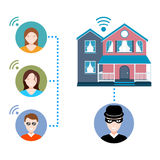 Casa astuta moderna con il sistema di sicurezza Immagine Stock Libera da Diritti