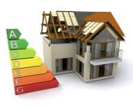 Casa com avaliações da energia Imagens de Stock