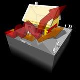 Casa com isolação adicional da parede e do telhado + setas de aumentação do negócio Imagens de Stock