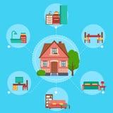 Casa com salas e mobília ilustração royalty free