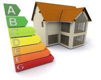 Casa con grados de la energía Imágenes de archivo libres de regalías
