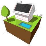 Casa con los paneles solares en la azotea
