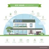 Casa de Eco stock de ilustración