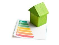 Casa de madera con los niveles del rendimiento energético Fotografía de archivo libre de regalías