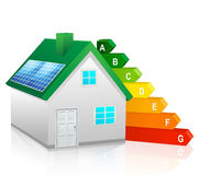 Casa del panel solar ilustración del vector