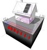 Casa destacada com a bomba de calor geotérmica da fonte e os painéis solares Imagens de Stock Royalty Free