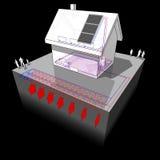 Casa destacada com a bomba de calor geotérmica da fonte e os painéis solares Foto de Stock