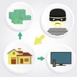 Casa di furto di schema Immagine Stock