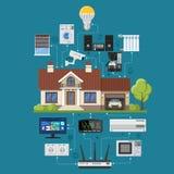 Casa e Internet astuti delle cose Fotografia Stock
