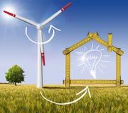Casa ecológica - concepto de la energía eólica Foto de archivo libre de regalías