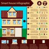 Casa esperta infographic Imagens de Stock Royalty Free