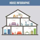 Casa Infographic Imagen de archivo