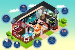 Casa moderna esperta Imagem de Stock