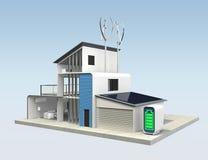 Casa posta por energias solares e por energias eólicas Imagem de Stock