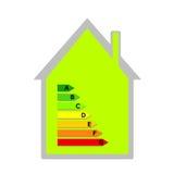 Casa verde con la clasificación de la energía Fotografía de archivo libre de regalías