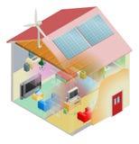 Casa verde de la energía Imagenes de archivo
