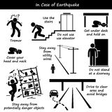 In Case of Earthquake Emergency Plan Icons Royalty Free Stock Photography