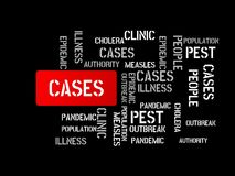 CASES - image with words associated with the topic EPIDEMIC, word cloud, cube, letter, image, illustration Stock Images