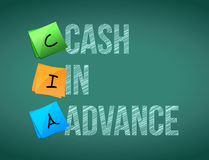 Cash in advance post memo chalkboard sign Stock Photo