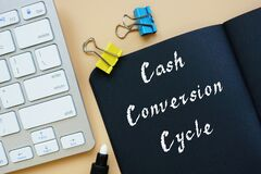 Cash Conversion Cycle CCC phrase on the sheet