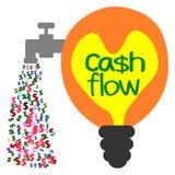 Cash flow, bedrijfsconcept royalty-vrije illustratie