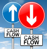 Cash flow concept. Illustration depicting two roadsigns with a cash flow concept. Blue sky background Stock Image