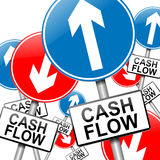 Cash flow concept. Illustration depicting many roadsigns with a cash flow concept. White background Stock Photography