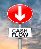 Cash flow concept. Illustration depicting a roadsign with a cash flow concept. Cloudy dusk sky  background Royalty Free Stock Images