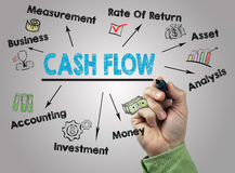 Cash Flow. Hand with marker writing, light gray background.  Royalty Free Stock Photo