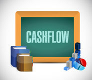 Cash-flow sign message illustration design Stock Image