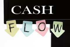 Cash Flow Concept. CASH FLOW written on computer display and reminder notes. Business concept royalty free stock photography