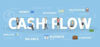 Cash flowconcept royalty-vrije illustratie