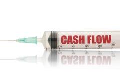 Cash flowinjectie Stock Afbeeldingen