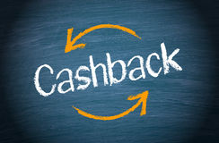 Cashback Service Royalty Free Stock Photography