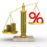 Cashes and percent on weights Stock Image