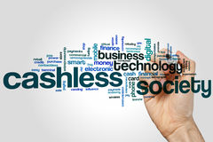 Cashless society word cloud. Concept Royalty Free Stock Images