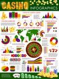 Casino gamble game poker infographic stock illustration