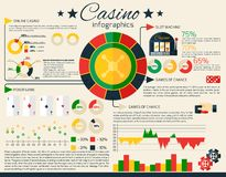 Casino Infographics Set Stock Images