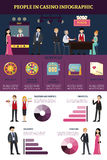Casino Services And Gambling Infographic Template Royalty Free Stock Photo