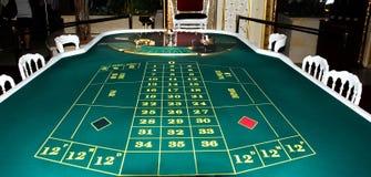casino en ligne roulette europГ©enne gratuit