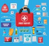 Cassetta di pronto soccorso con attrezzatura medica Fotografie Stock Libere da Diritti