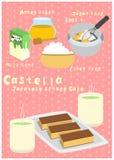 Castella Lizenzfreie Stockfotos