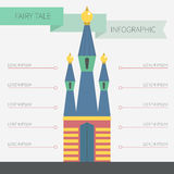 Castle Infographic. Fairytale infographic - building with data elements for your design about arhitecture, real estate or building. Vector card template with Stock Photography