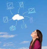 Casual girl looking at cloud computing concept on blue sky Royalty Free Stock Photo