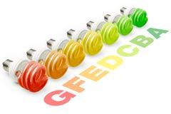 Catégories de rendement énergétique Image libre de droits